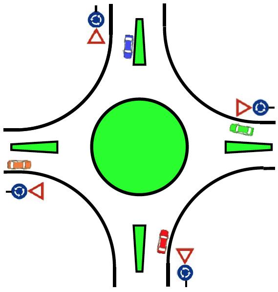 rundkjøring 8