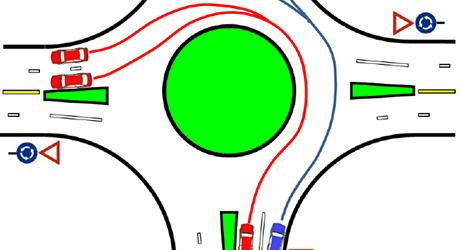 rundkjøringer 1